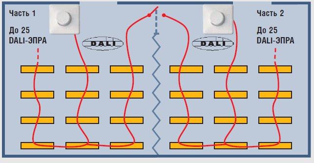 Управление системой в разделяемом помещении с помощью DALI MCU.
