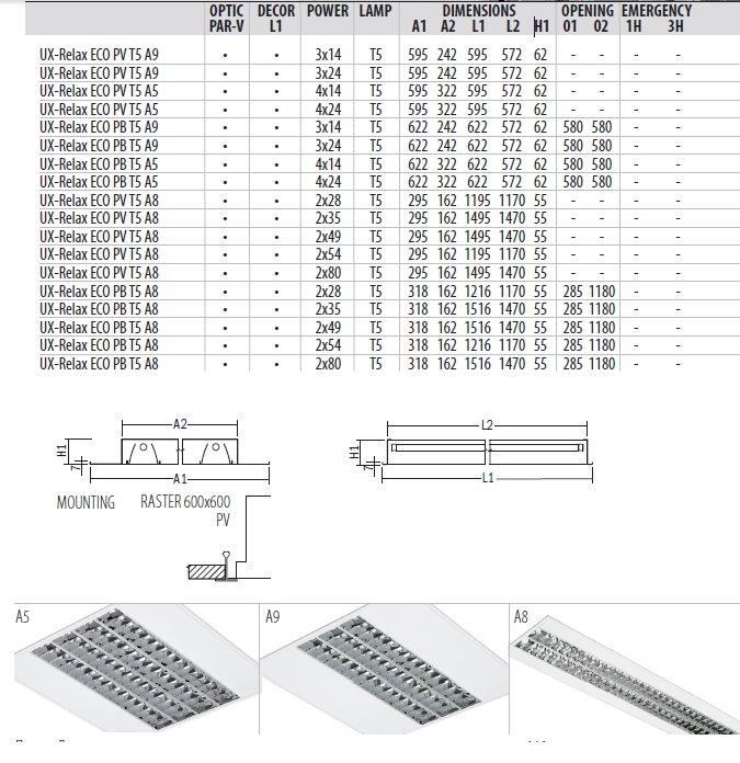 Технические характеристики Светильники встраиваемые UX-RELAX ECO PAR-V A8